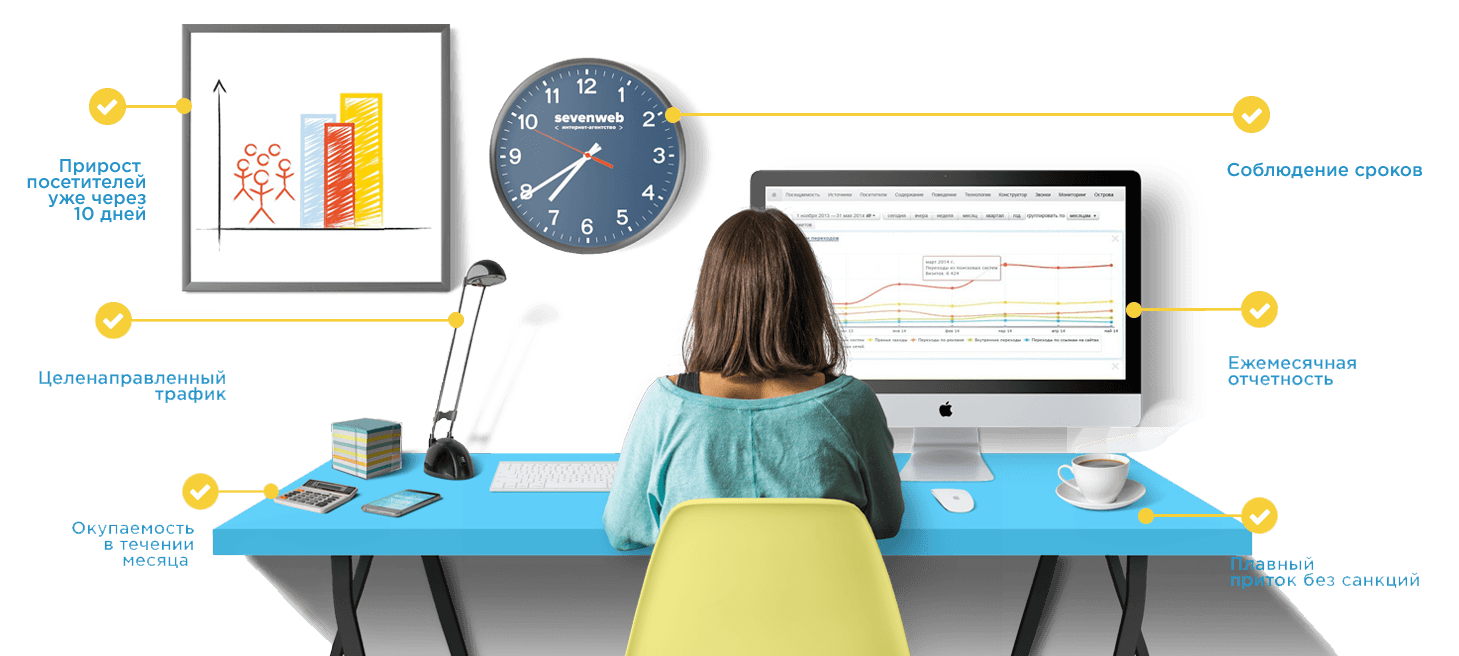 Особливості просування сайтів в Apsite