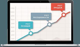 Таблица продвижения сайта в Apsite