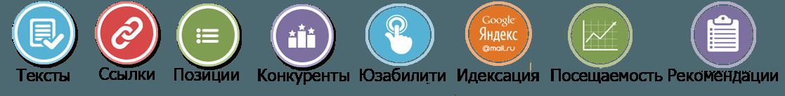 Составляющие анализа сайта в Apsite